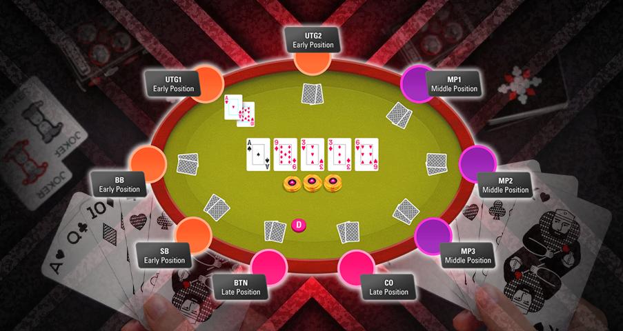 Dapatkan Kartu Tangan Judi Poker Terbaik dengan Trik Ini